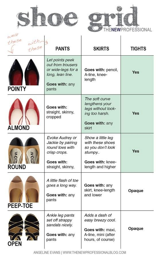 Shoe Style Guide